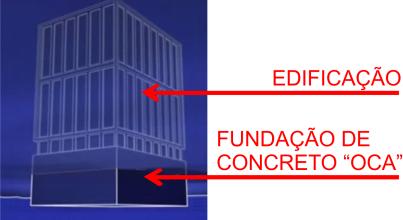 Tipo de estrutura que inspirou a primeira capa. referência enviada por Mariana